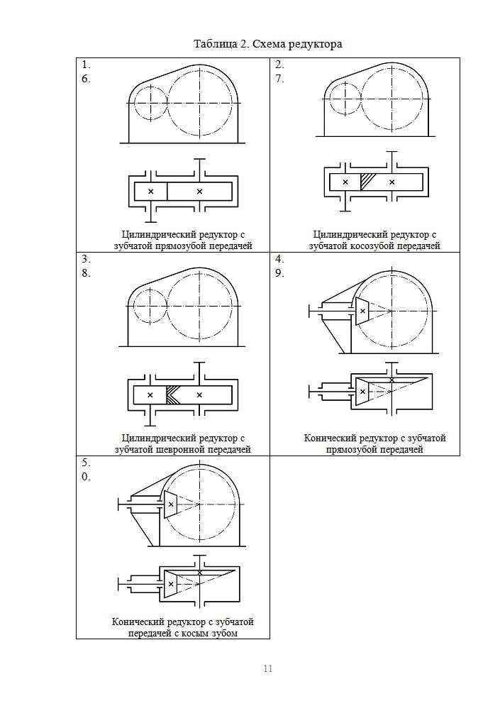 рассчитать прямозубую передачу решебник
