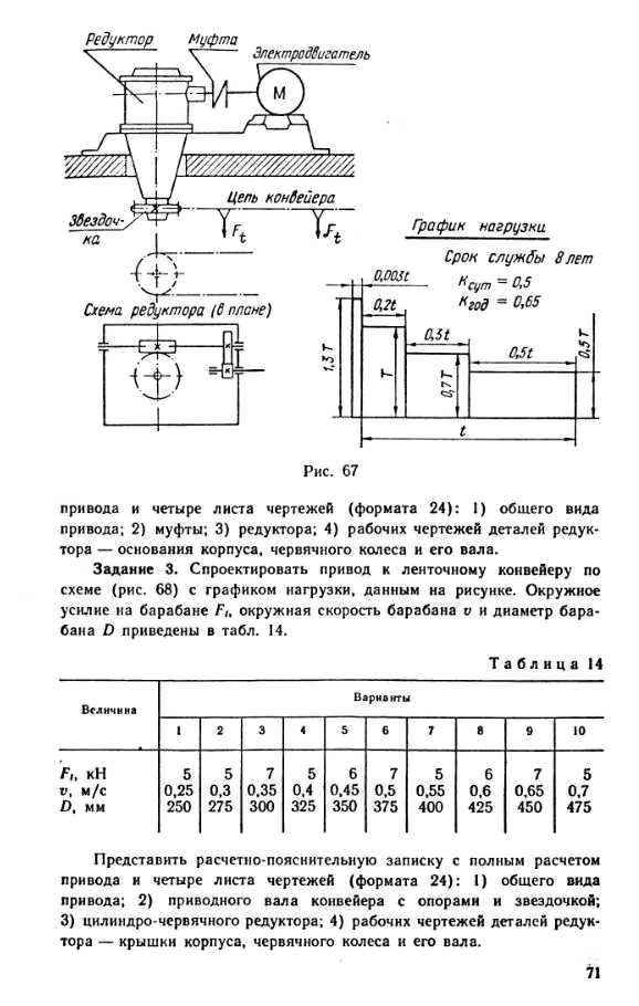 Спроектировать привод к конвейеру по схеме приведенной на рисунке шнековые транспортеры производство