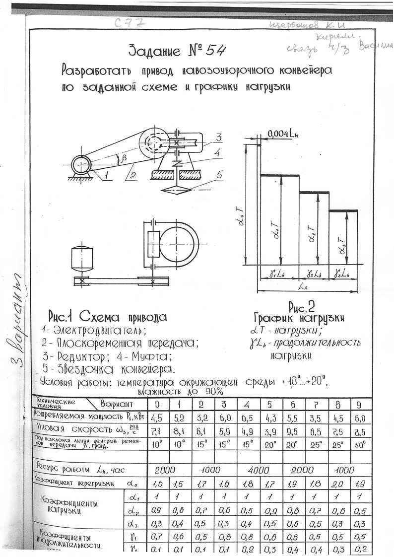 Привод к ленточному конвейеру с графиком нагрузки зерновые и скребковые конвейера