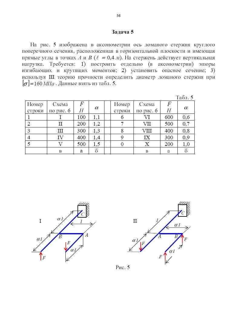 Схема нагружения стержня круглого сечения диаметром в