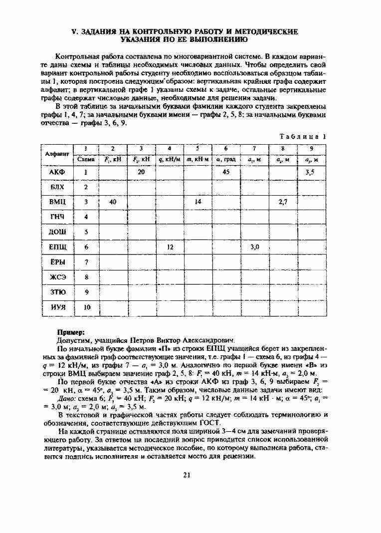 Техническая механика Москва Методические указания и  Контрольная работа составлена по многовариантной схеме В