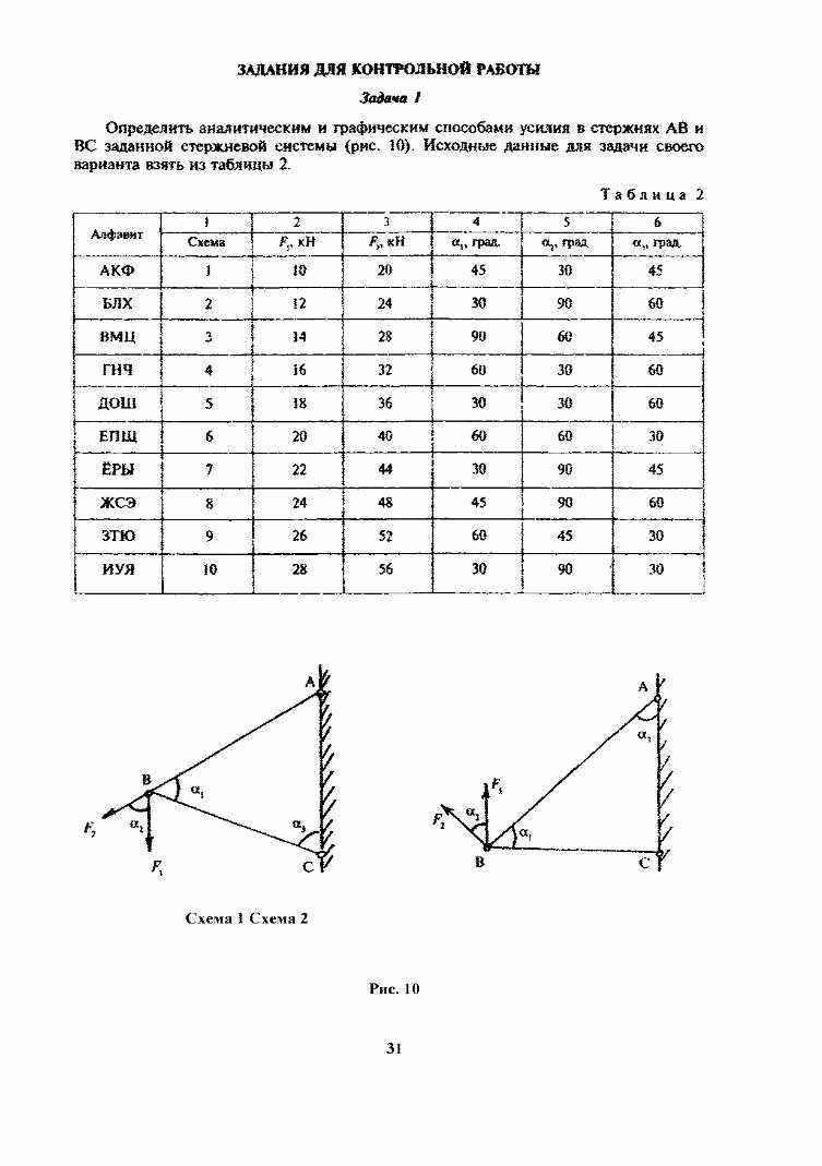 Техническая механика Москва Методические указания и  Задача 1 Определить аналитическим и графическим способами усилия в стрежнях АВ и ВС заданной стержневой