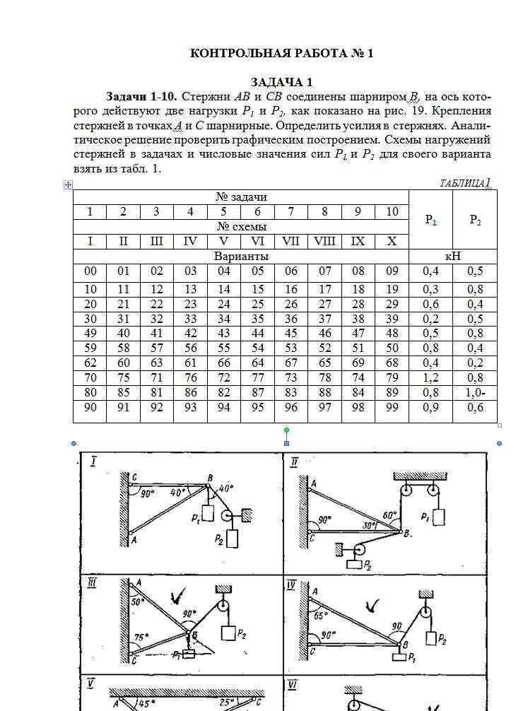 ТЕХНИЧЕСКАЯ МЕХАНИКА Контрольные задания для студентов заочников  Аналитическое решение проверить графическим построением Задача 1 Стержни АВ и СВ соединены шарниром В на ось которого действуют две
